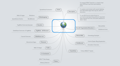 Mind Map: Synesthesia Quest 2012