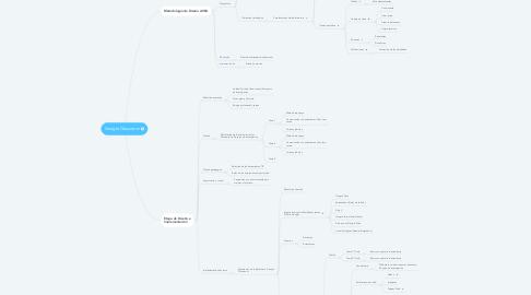 Mind Map: Google Classroom
