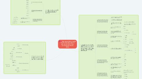 Mind Map: Tiềm năng: (Đề tài: nghiên cứu nhu cầu chọn quán cà phê của thế hệ Z ở khu vực thành phố Hồ Chí Minh)