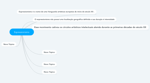 Mind Map: Expressionismo