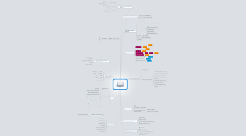 Mind Map: CNST 3331 Course Syllabus