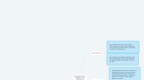 Mind Map: Desarrollo Físico y Cognitivo en la Adolescencia