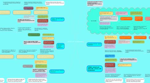 Mind Map: ATÖLYELER / WORKSHOPS