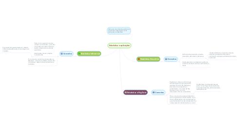 Mind Map: Estatística e aplicações