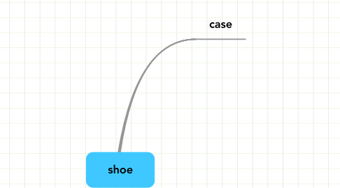 Mind Map: shoe