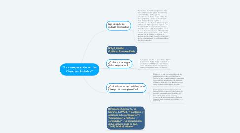 """Mind Map: """"La comparación en las Ciencias Sociales"""""""