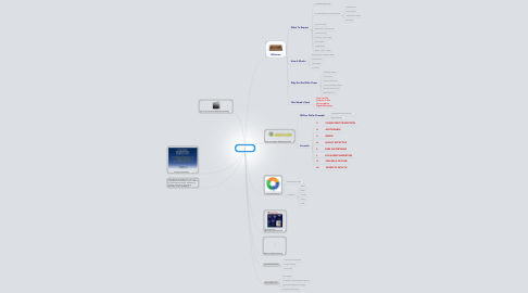 Mind Map: Web Workshop  7/16/2012