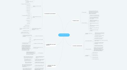 Mind Map: AKUNTABILITAS PNS