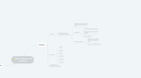 Mind Map: Kantu Gizatiarra eta Polifonia