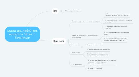 Mind Map: Сказка сна, любой пол, возраст от 18 лет, г. Краснодар