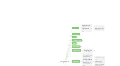 Mind Map: Módulo, Inequação e  Equação