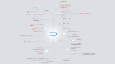Mind Map: The Native Commissioner (Shaun Johnson)