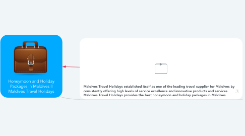 Mind Map: Honeymoon and Holiday Packages in Maldives || Maldives Travel Holidays