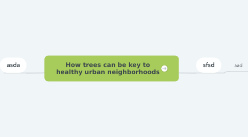 Mind Map: How trees can be key to healthy urban neighborhoods