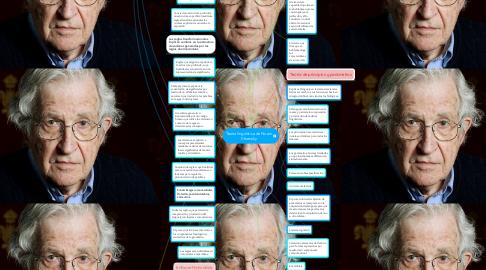Mind Map: Teoría lingüística de Noam Chomsky