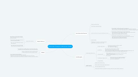 Mind Map: Sarana dan Prasarana Laboratorium Biologi