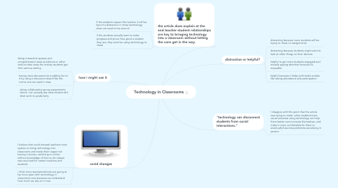 Mind Map: Technology in Classrooms