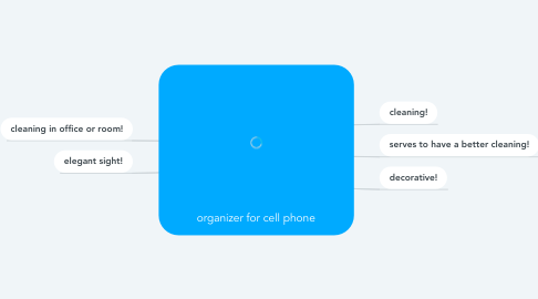 Mind Map: organizer for cell phone