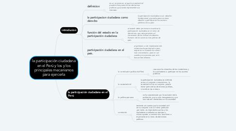 Mind Map: la participación ciudadana en el Perú y los y los principales mecanismos para ejercerla