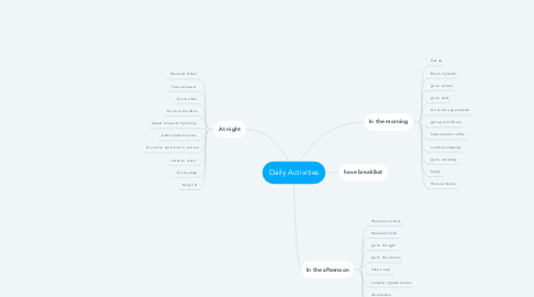 Mind Map: Daily Activities