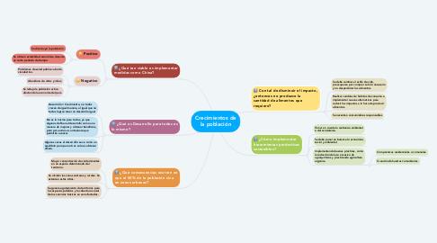 Mind Map: Crecimientos de la población