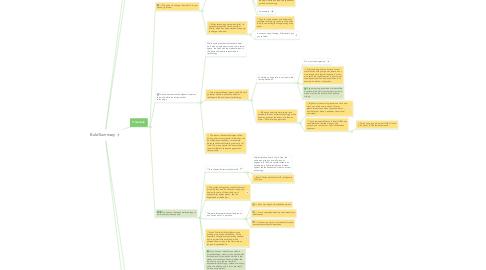 Mind Map: Bold Summary