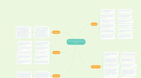 Mind Map: The Five Senses (senk sans yo)