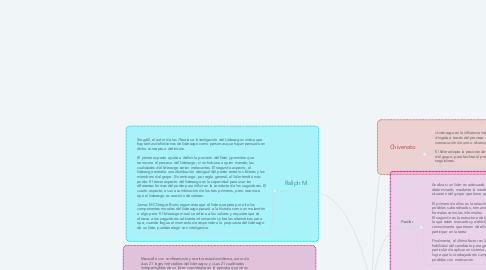 Mind Map: Autores del liderazgo