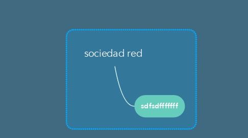 Mind Map: sociedad red
