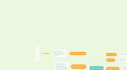 Mind Map: Fontes de energia
