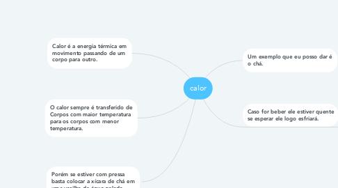 Mind Map: calor