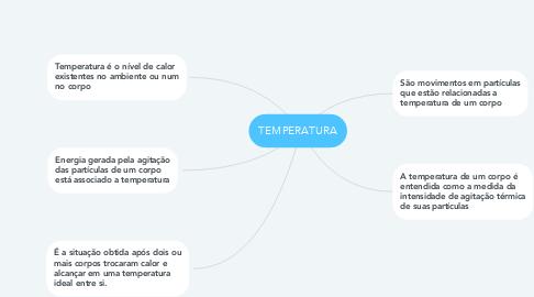 Mind Map: TEMPERATURA