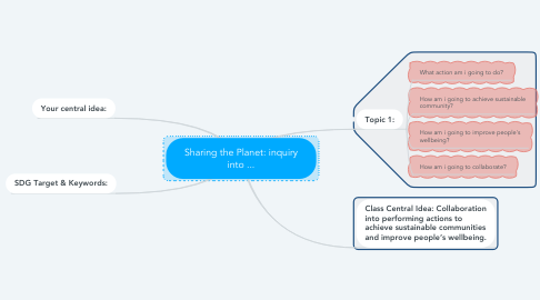Mind Map: Sharing the Planet: inquiry into ...