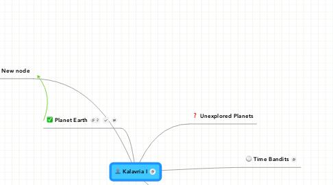 Mind Map: Kalavria I