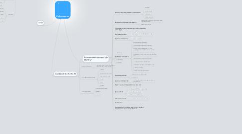 Mind Map: Соблазнение