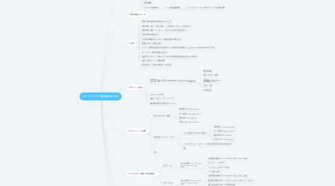 Mind Map: アメリカでの不動産購入の流れ