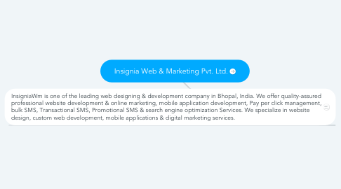 Mind Map: Insignia Web & Marketing Pvt. Ltd.