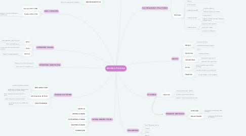Mind Map: MŁODA POLSKA