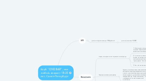 "Mind Map: Клуб ""ONE BAR"", пол любой, возраст 18-35 лет, Санкт-Петербург"