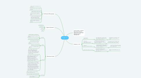 Mind Map: Модернізм