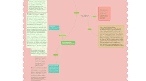 Mind Map: Обвинительное заключение