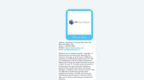Mind Map: HPS Law Group