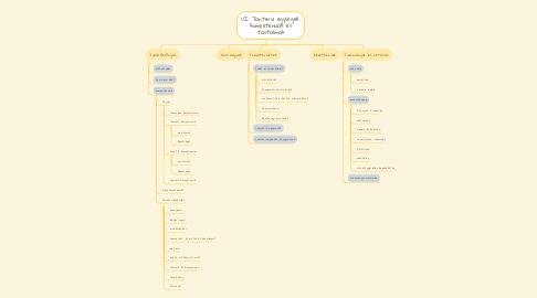 Mind Map: VI. Tantervi egységek. Kompetenciák és tartalmak
