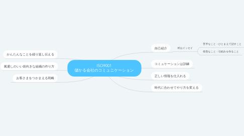 Mind Map: ISO9001 儲かる会社のコミュニケーション