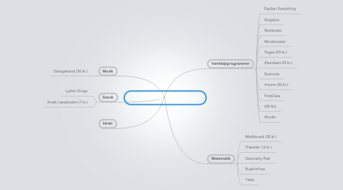 Mind Map: Apps til IPAD (Gl. Rye skole)