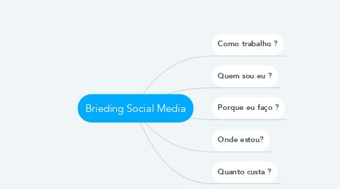 Mind Map: Brieding Social Media