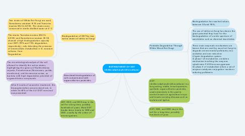 Mind Map: BIOTREATMENT OF DDT (dichlorodiphenyltrichloroethane)