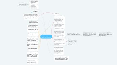 Mind Map: Sapiens: Uma breve Historia da Humanidade