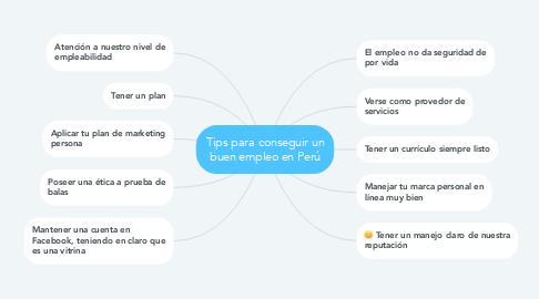 Mind Map: Tips para conseguir un buen empleo en Perú