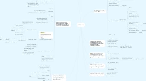 Mind Map: cohort